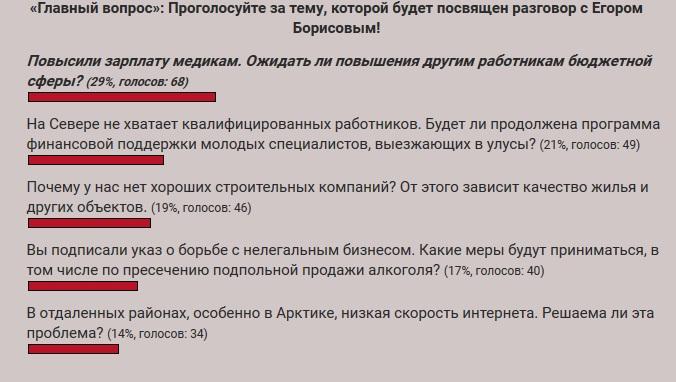 «Главный вопрос»: Якутяне выбрали темы для разговора с Егором Борисовым