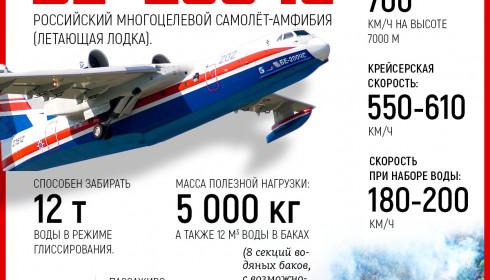 С ЗЕМЛИ И ВОЗДУХА: Чем тушат лесные пожары в Якутии