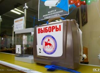 Выборы-2018: политические партии победили самовыдвиженцев