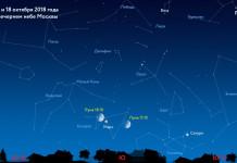 Сегодня вечером Луна и Марс максимально приблизятся друг к другу