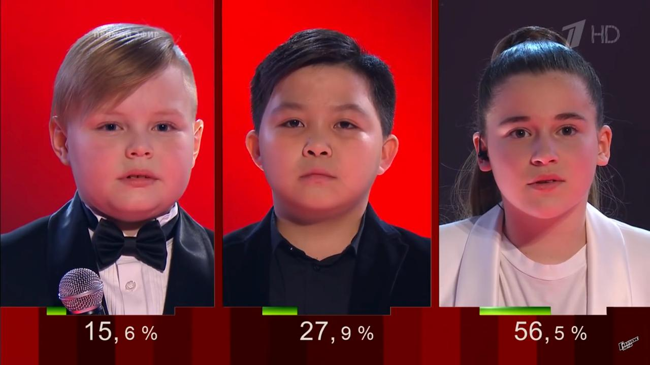 Результаты шоу «Голос. Дети», где участвовал Ержан Максим, аннулированы