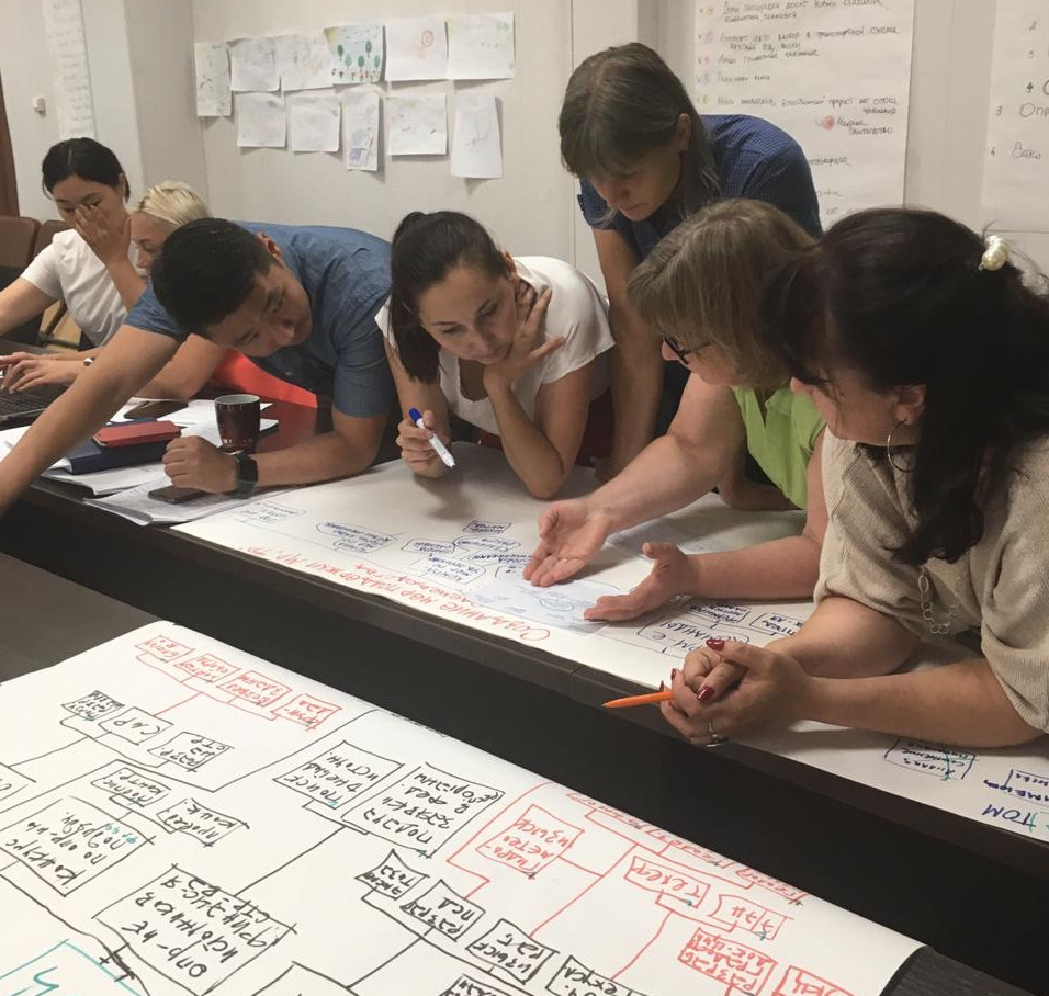«Муниципальные команды. Развитие территорий»: Первая выездная сессия прошла в Томпонском районе