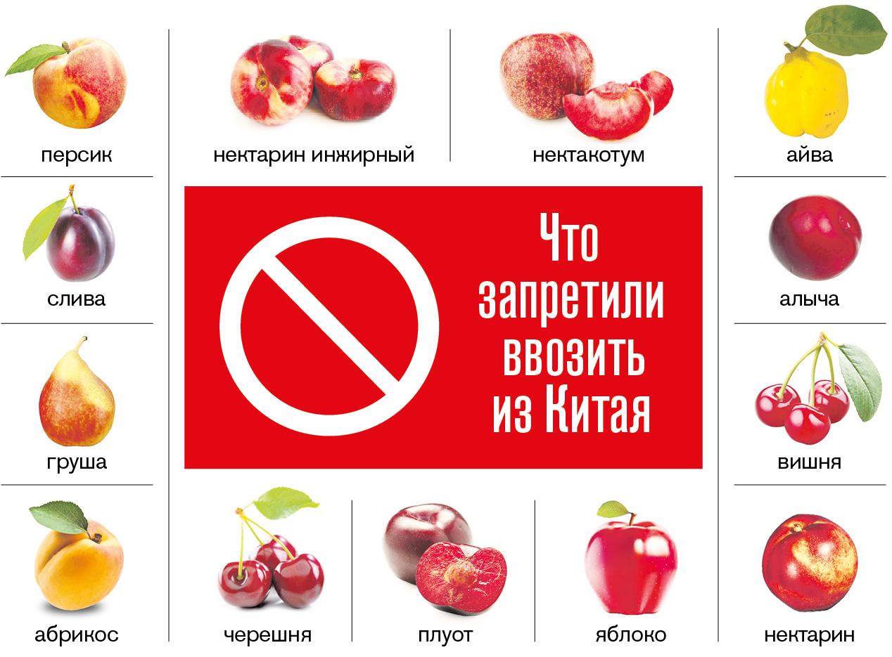 """Запретные плоды. За месяц в аэропорту """"Якутск"""" задержали и сожгли почти 18 кг китайских фруктов"""