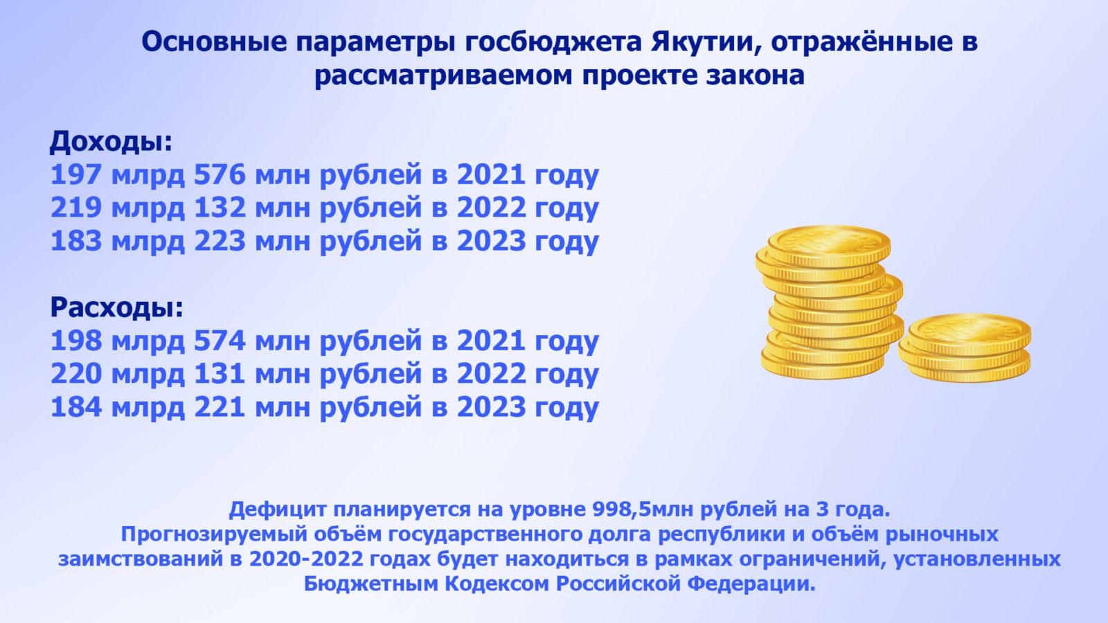 закон о микрозаймах 2021 начисление процентов