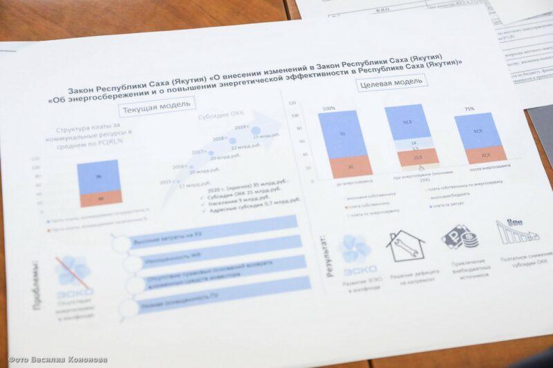 Механизм внедрения энергосервиса в жилфонде обсудили с управляющими компаниями Якутии