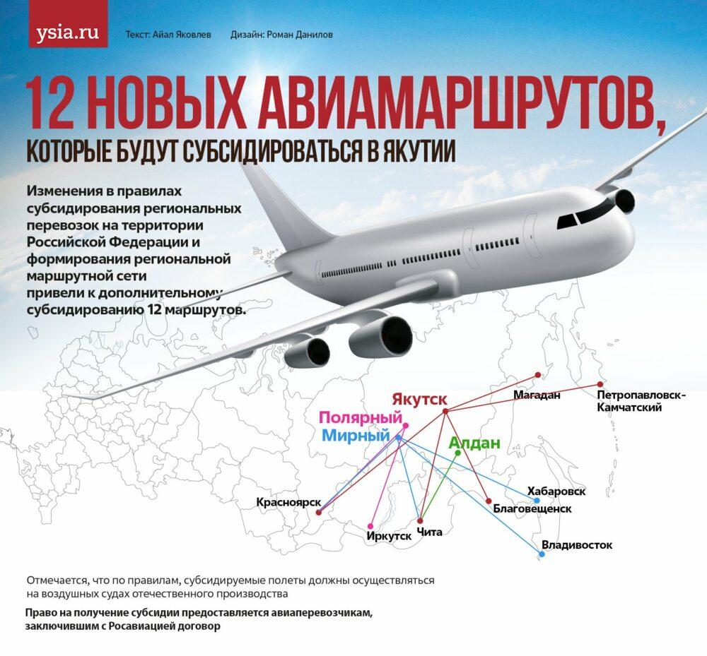 Инфографика: 12 новых субсидируемых авиамаршрутов