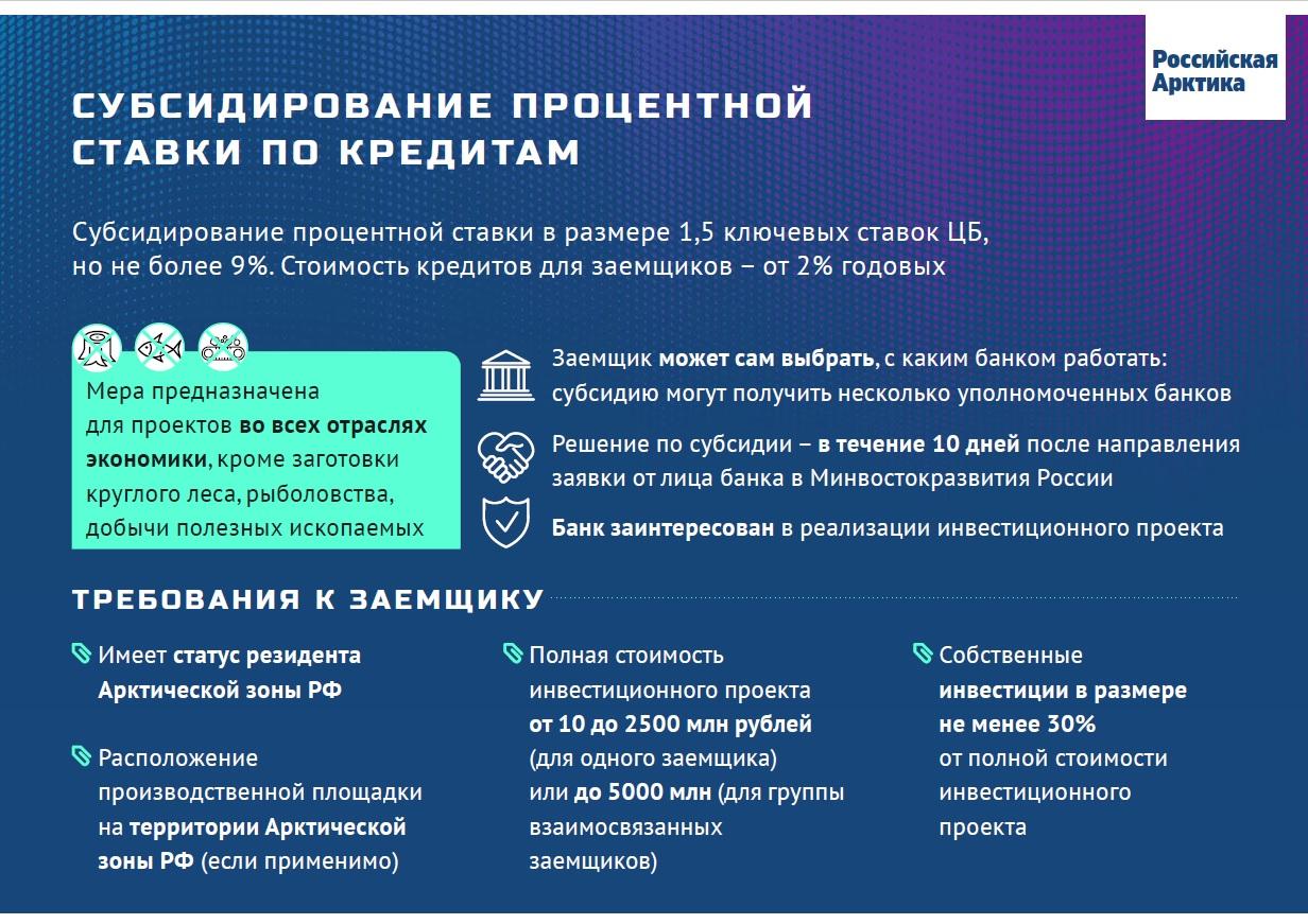 Поддержка предпринимательской деятельности в Арктической зоне Республики Саха (Якутия)