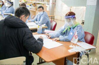 ТИК Якутска: 118 из 122 участковых комиссий отчитались о подведении итогов
