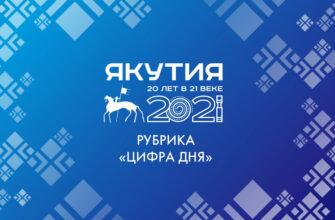 Цифра дня. В Якутии создано 30 общественных территорий
