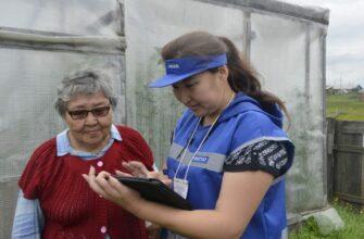 В Якутии стартовала сельскохозяйственная микроперепись