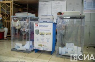 Центризбирком: Более 274 тысяч якутян проголосовали на выборах